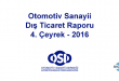 OSD 16-4